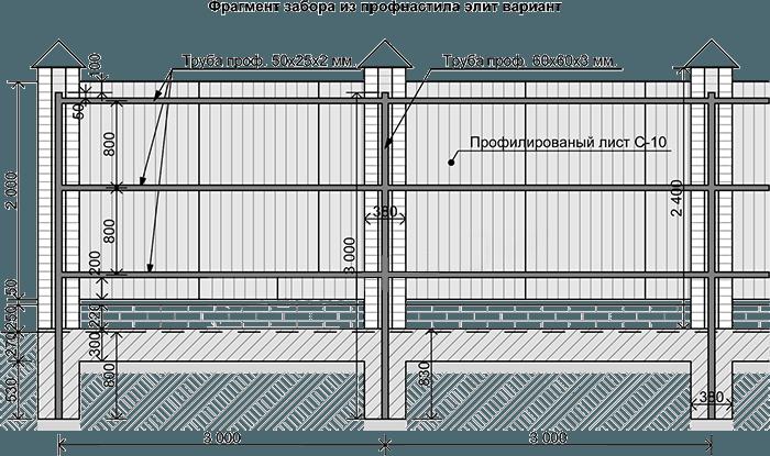 Заборы из профлиста с фундаментом своими руками